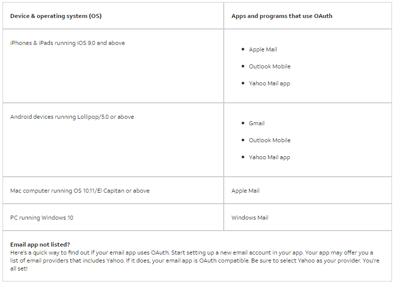 Geek-ette: Apps and Programs that use OAUTH
